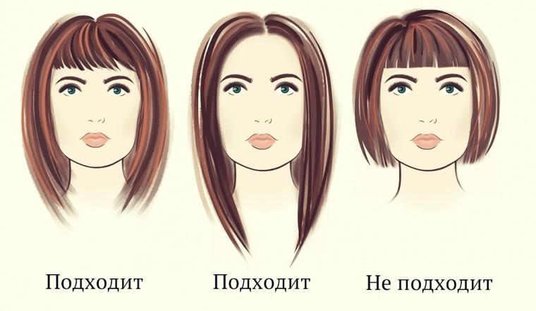 Женские стрижки для квадратного лица